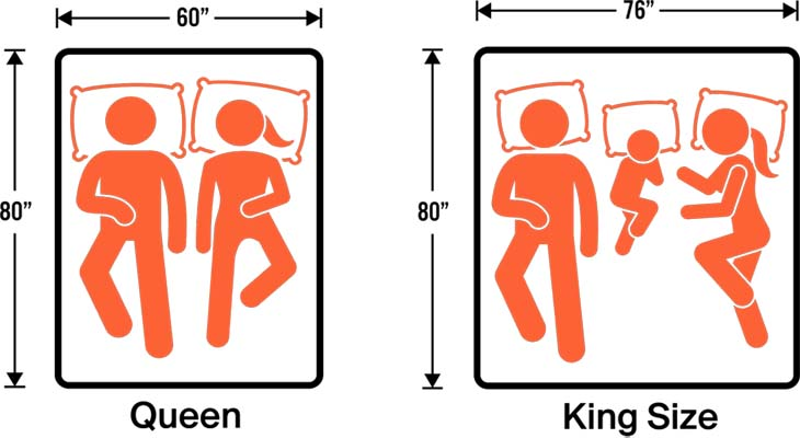 Queen vs King Size Differences