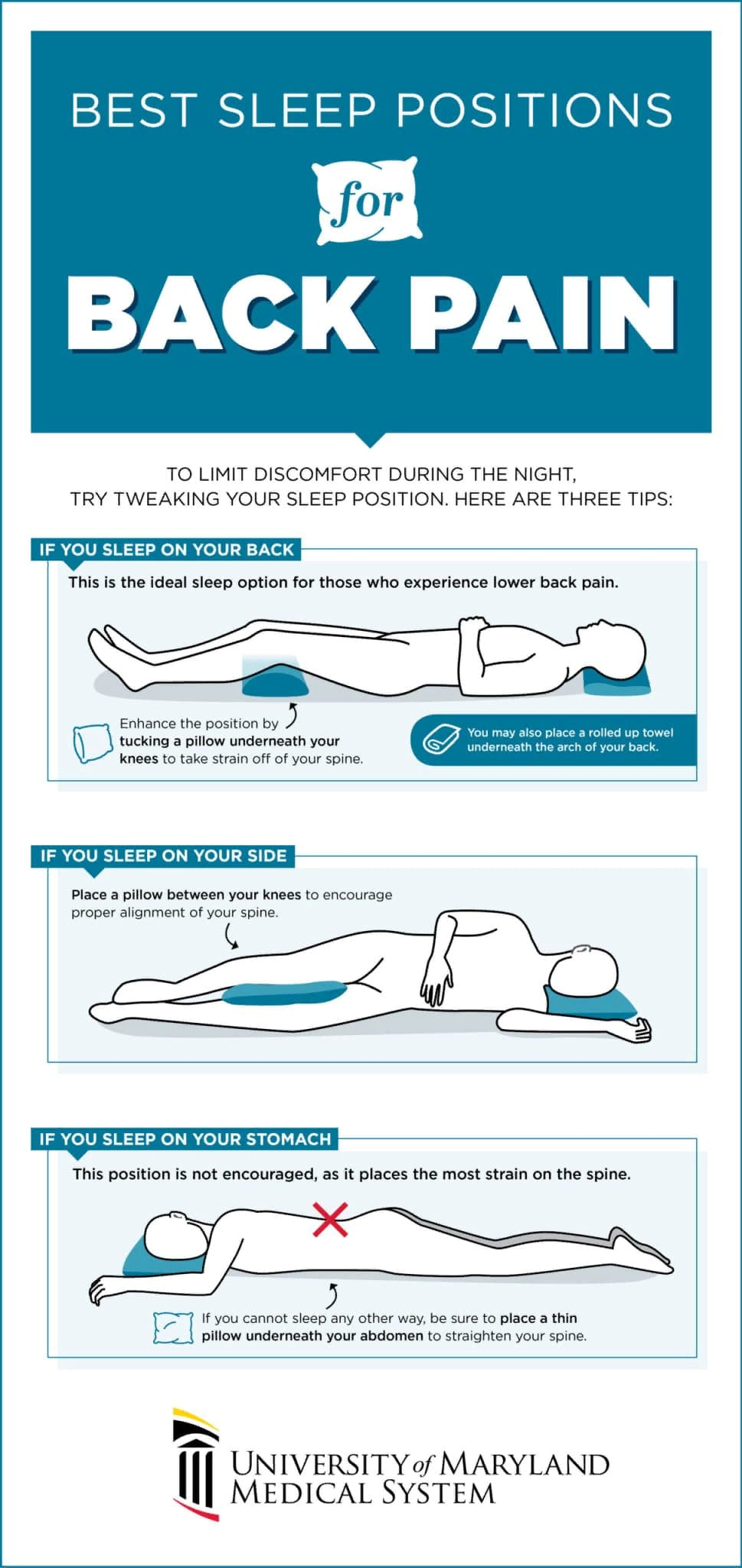 The Best (and Worst) Sleeping Positions For Lower Back Pain