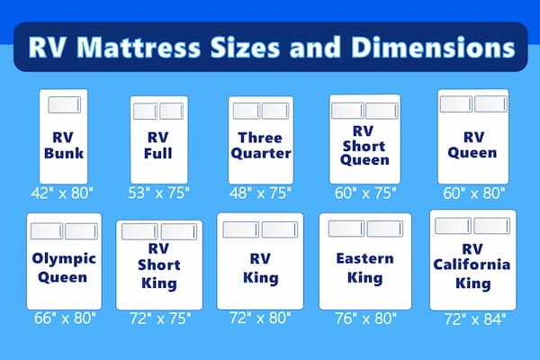 What Is the Best RV Mattress Size for Your Vehicle Type?